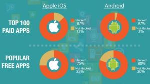 Most-of-Top-iOS-and-Android-Apps-Have-Been-Cloned-to-Spread-Malware-in-2014